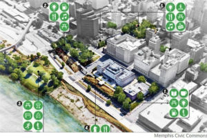 Creating Sustainable Cities by 'Reimagining the Civic Commons'