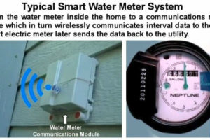 Smart Water Networks – Do They Improve Service Delivery?